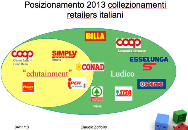 Mappa Collectibles Retailers Italiani 2013