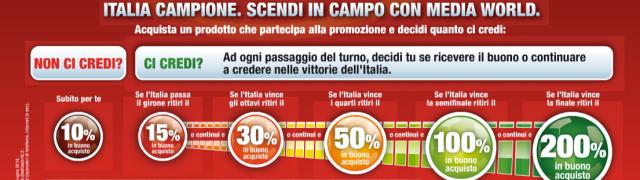 Media World Italia Campione